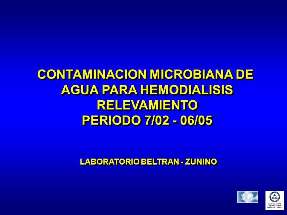 CONTAMINACION MICROBIANA DE AGUA PARA HEMODIALISIS RELEVAMIENTO