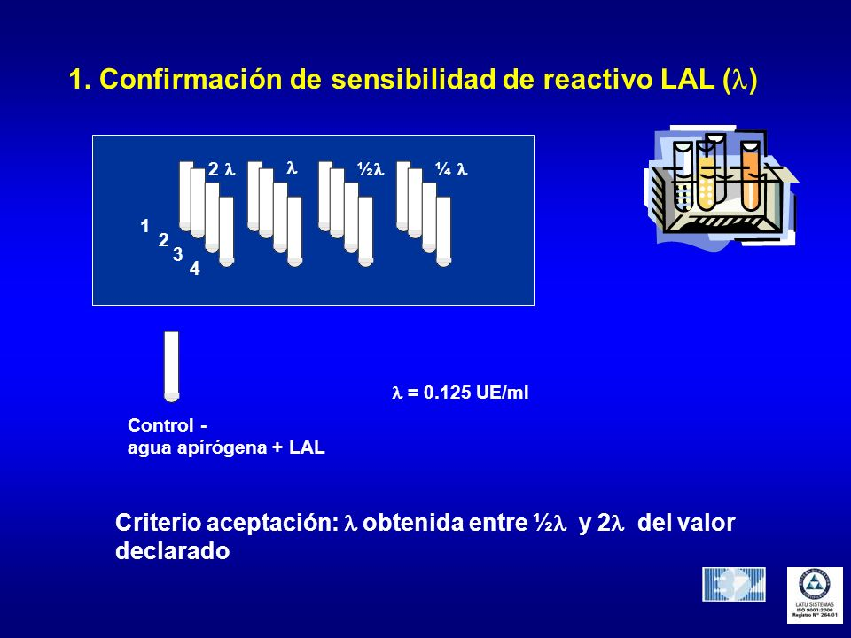 1. Confirmación de sensibilidad de reactivo LAL ()