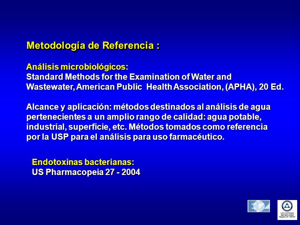 Metodología de Referencia :