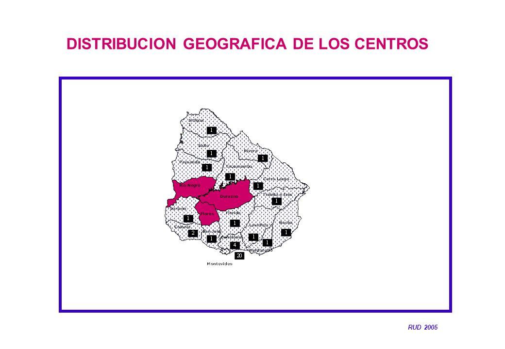 DISTRIBUCION GEOGRAFICA DE LOS CENTROS