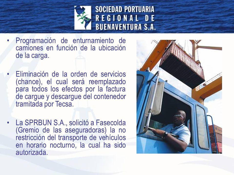 Programación de enturnamiento de camiones en función de la ubicación de la carga.