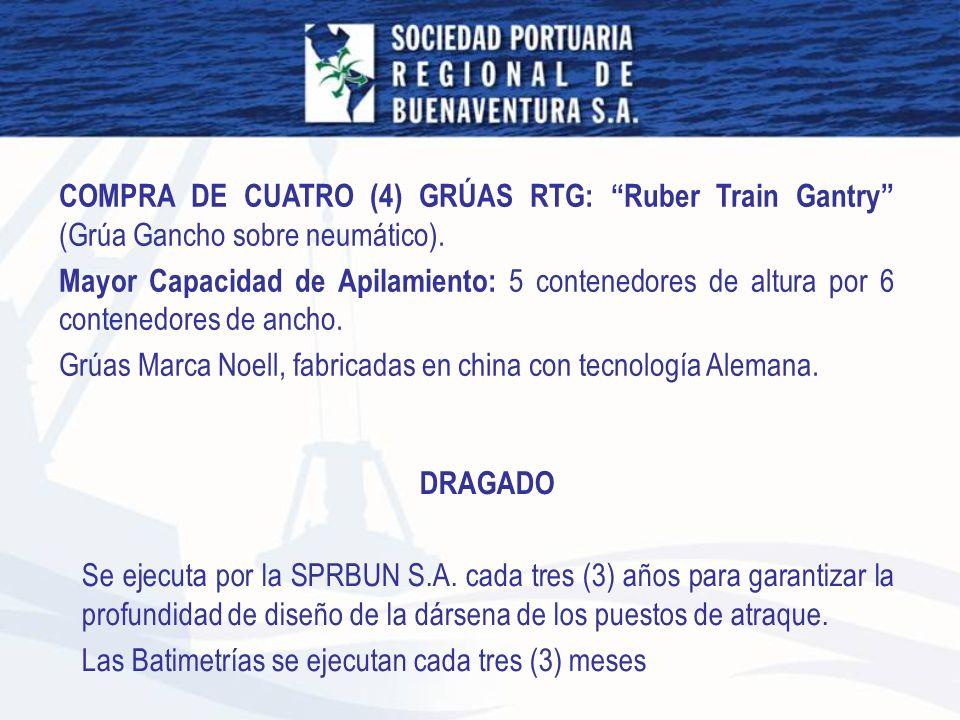 COMPRA DE CUATRO (4) GRÚAS RTG: Ruber Train Gantry (Grúa Gancho sobre neumático).