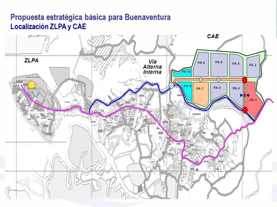 Propuesta estratégica básica para Buenaventura