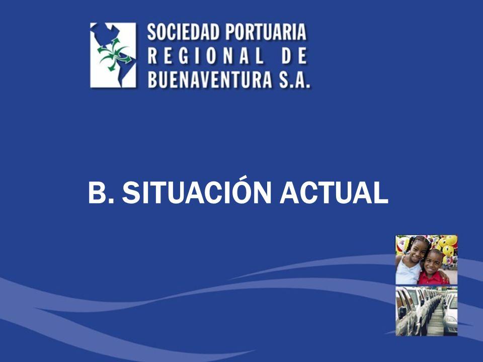 B. SITUACIÓN ACTUAL