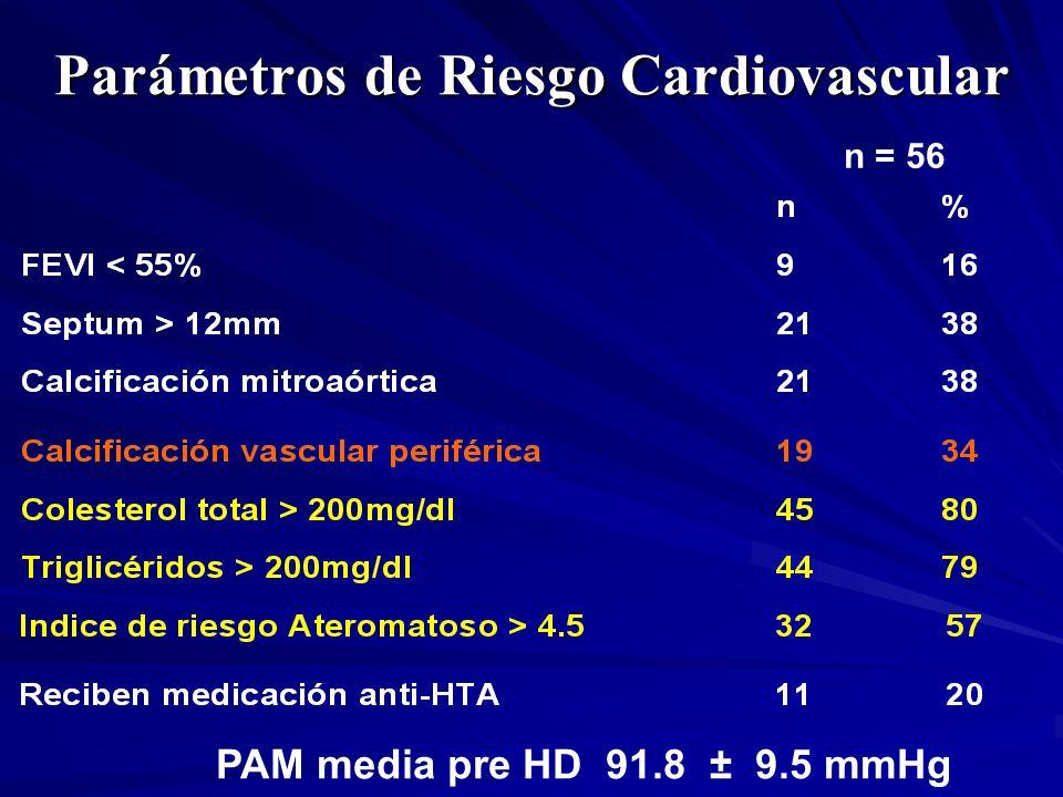 Parámetros de Riesgo Cardiovascular