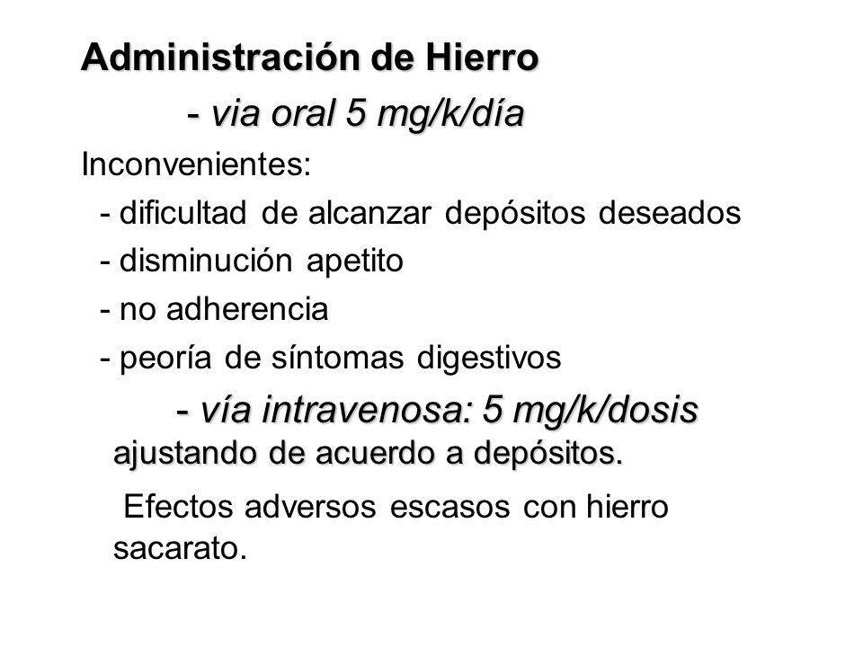 Administración de Hierro - via oral 5 mg/k/día