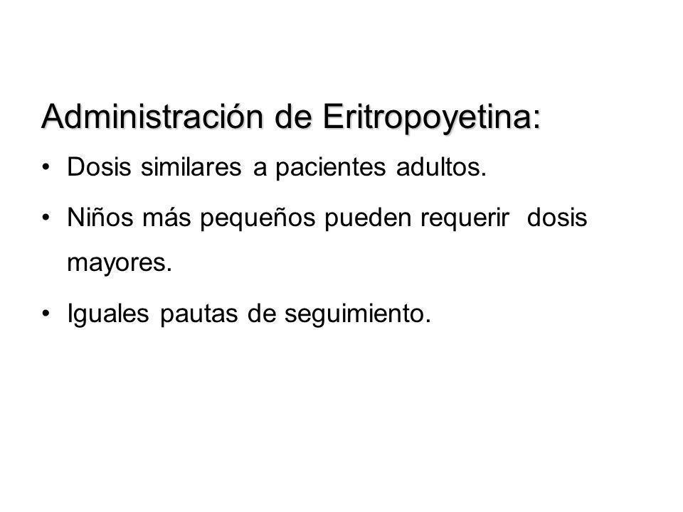 Administración de Eritropoyetina: