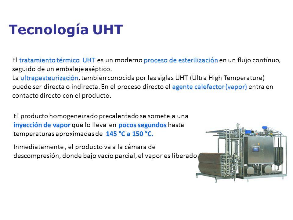 Tecnología UHT El tratamiento térmico UHT es un moderno proceso de esterilización en un flujo contínuo, seguido de un embalaje aséptico.