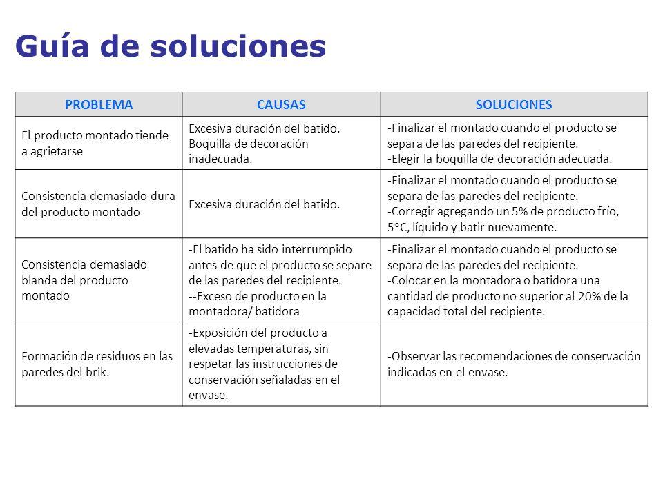 Guía de soluciones PROBLEMA CAUSAS SOLUCIONES