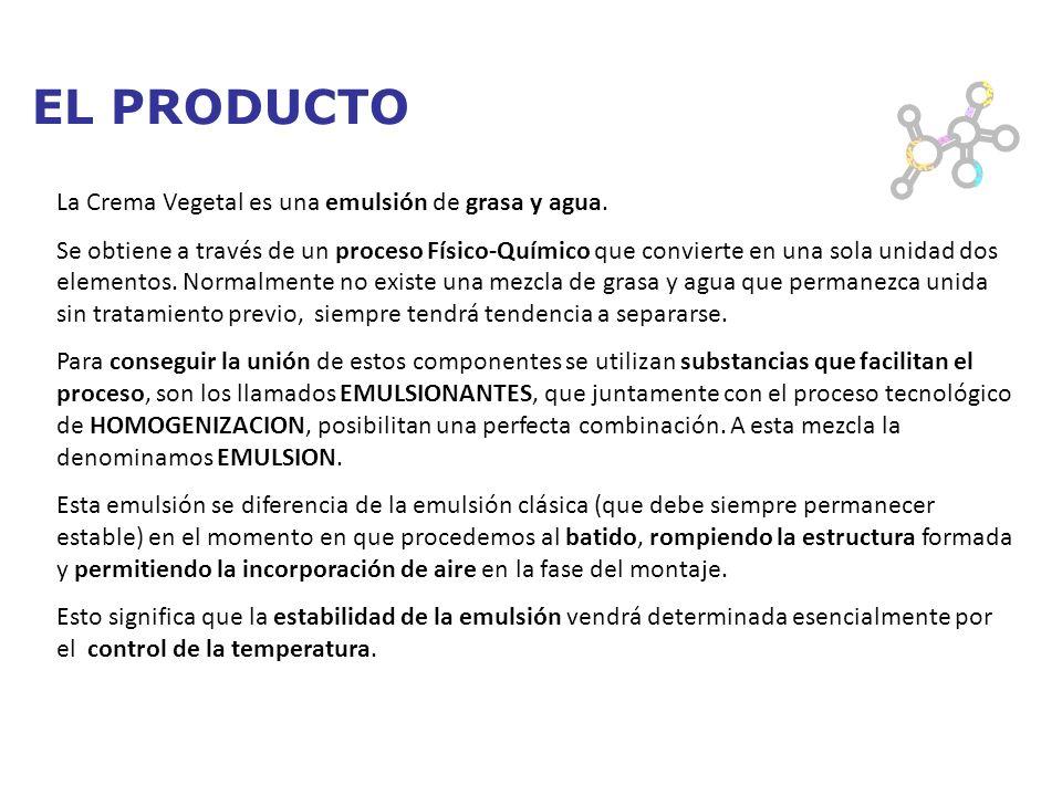 EL PRODUCTO La Crema Vegetal es una emulsión de grasa y agua.