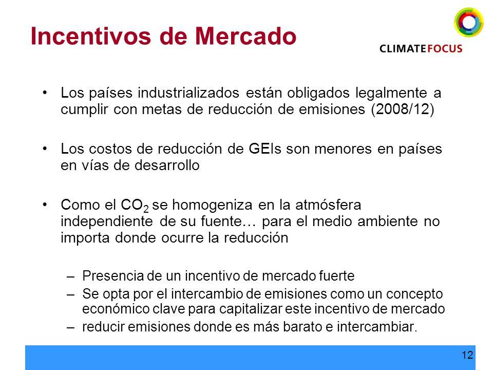 Incentivos de Mercado Los países industrializados están obligados legalmente a cumplir con metas de reducción de emisiones (2008/12)