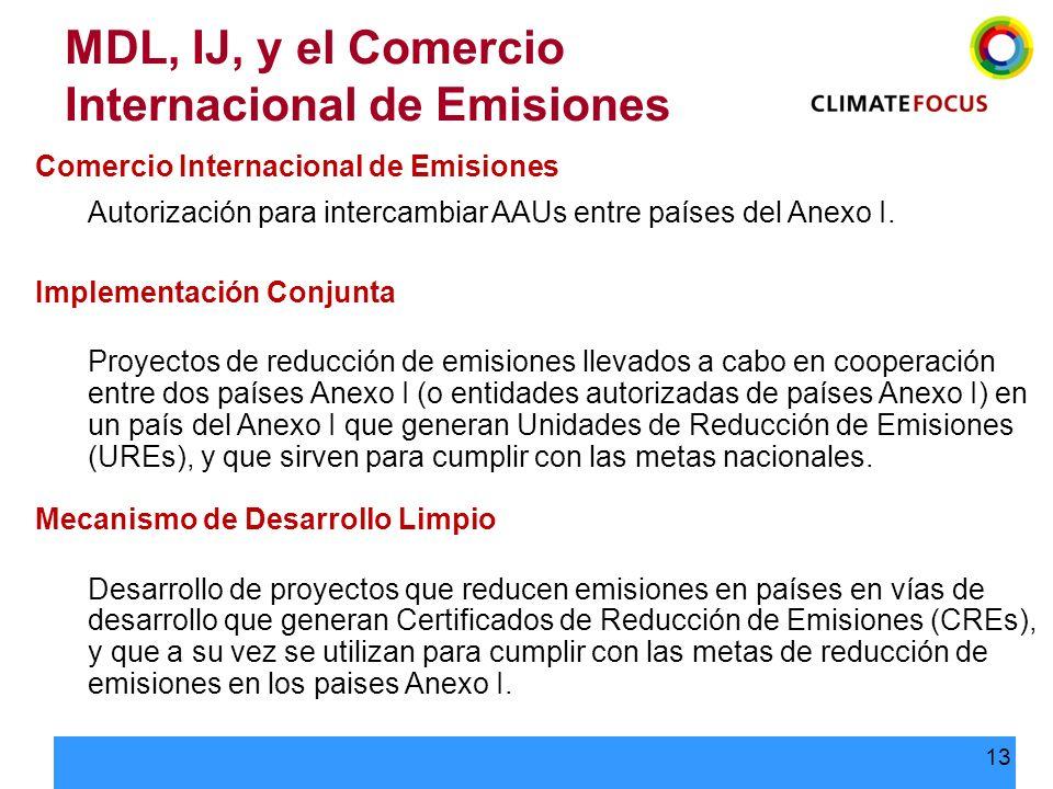 MDL, IJ, y el Comercio Internacional de Emisiones