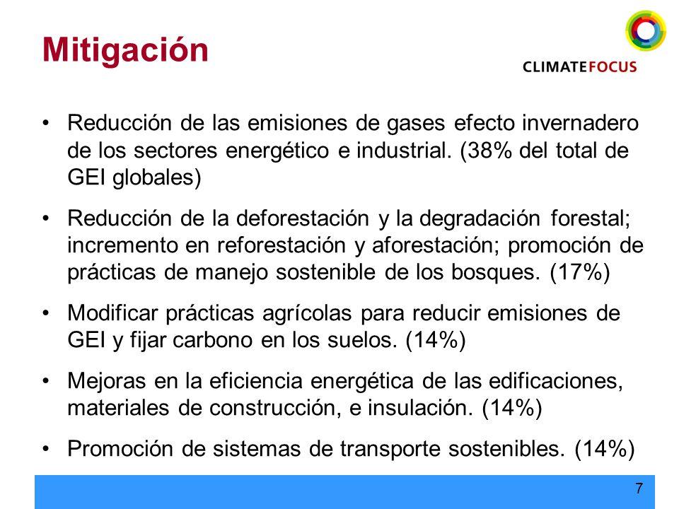 MitigaciónReducción de las emisiones de gases efecto invernadero de los sectores energético e industrial. (38% del total de GEI globales)