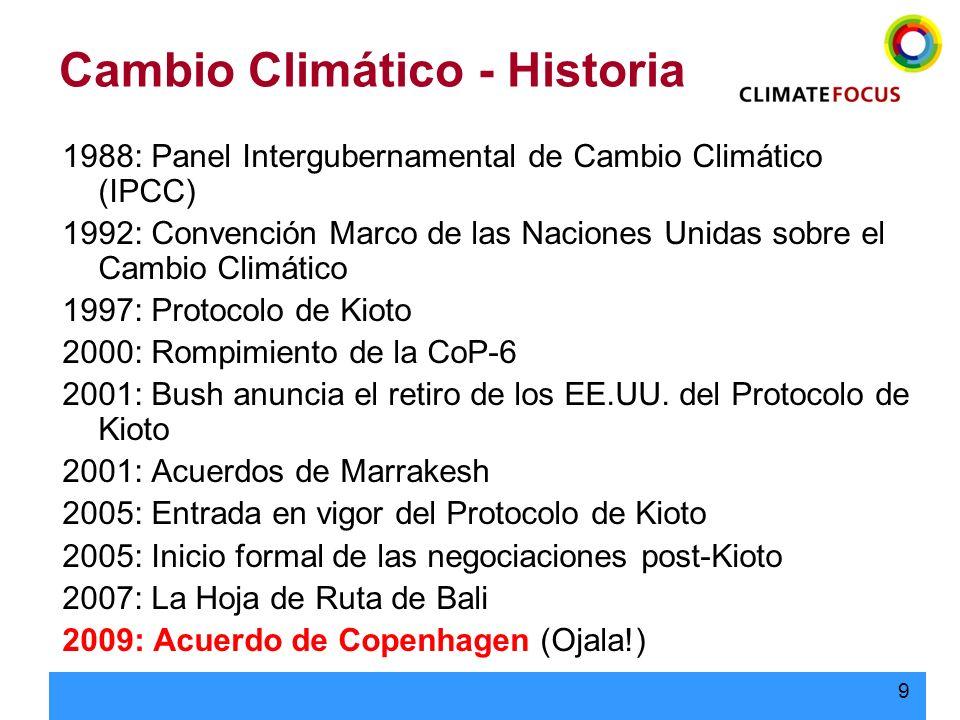 Cambio Climático - Historia