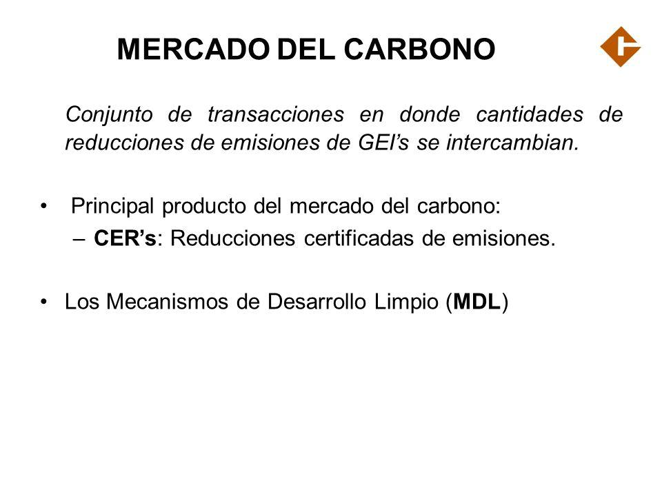 MERCADO DEL CARBONO Conjunto de transacciones en donde cantidades de reducciones de emisiones de GEI's se intercambian.