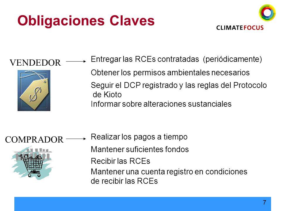 Obligaciones Claves VENDEDOR COMPRADOR