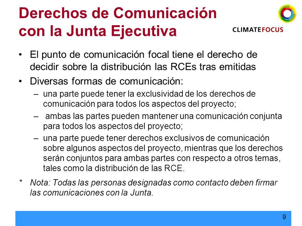 Derechos de Comunicación con la Junta Ejecutiva