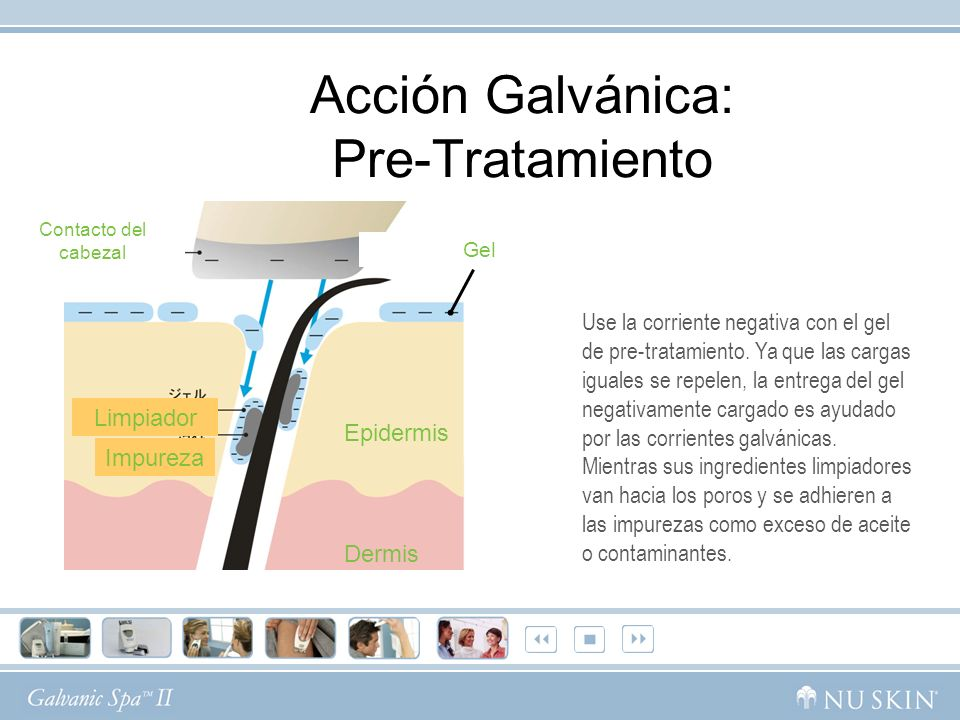 Acción Galvánica: Pre-Tratamiento