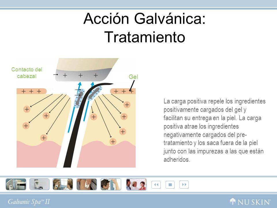 Acción Galvánica: Tratamiento