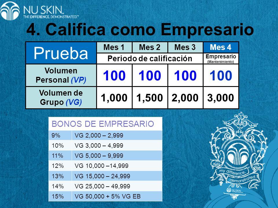 4. Califica como Empresario