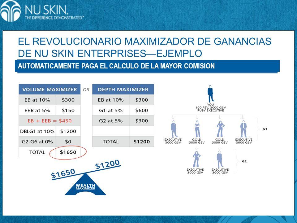 EL REVOLUCIONARIO MAXIMIZADOR DE GANANCIAS