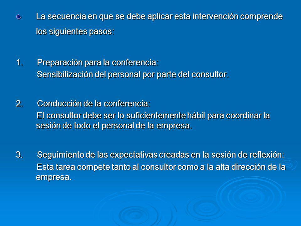 La secuencia en que se debe aplicar esta intervención comprende los siguientes pasos: