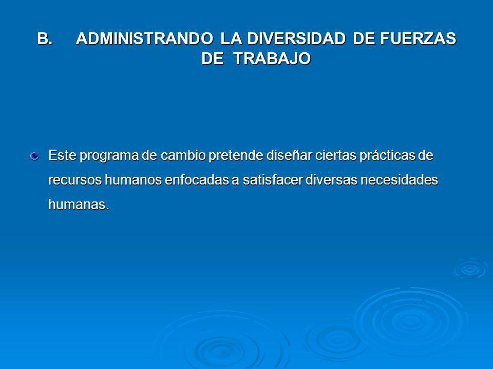 B. ADMINISTRANDO LA DIVERSIDAD DE FUERZAS DE TRABAJO