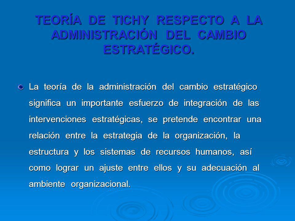 TEORÍA DE TICHY RESPECTO A LA ADMINISTRACIÓN DEL CAMBIO ESTRATÉGICO.