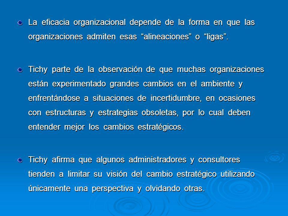 La eficacia organizacional depende de la forma en que las organizaciones admiten esas alineaciones o ligas .