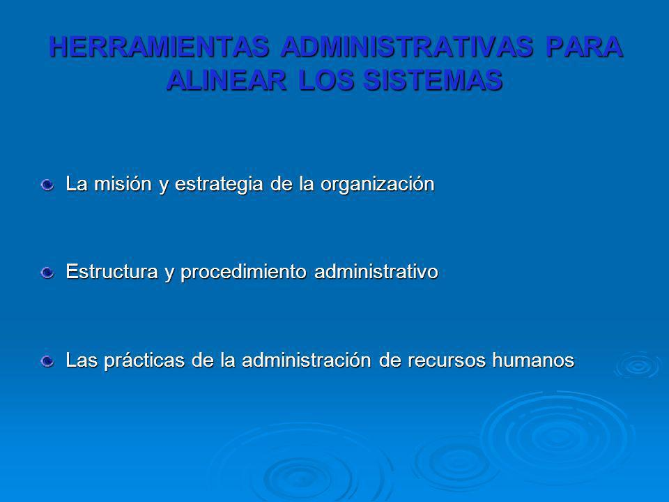HERRAMIENTAS ADMINISTRATIVAS PARA ALINEAR LOS SISTEMAS