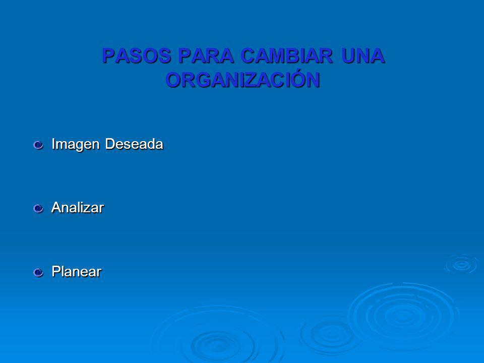 PASOS PARA CAMBIAR UNA ORGANIZACIÓN
