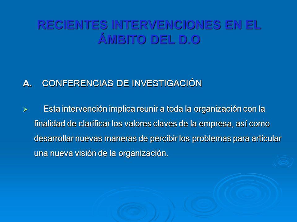 RECIENTES INTERVENCIONES EN EL ÁMBITO DEL D.O