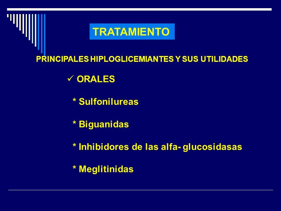 TRATAMIENTO ORALES * Sulfonilureas * Biguanidas
