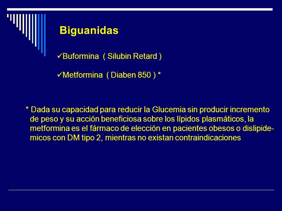 Biguanidas Buformina ( Silubin Retard ) Metformina ( Diaben 850 ) *