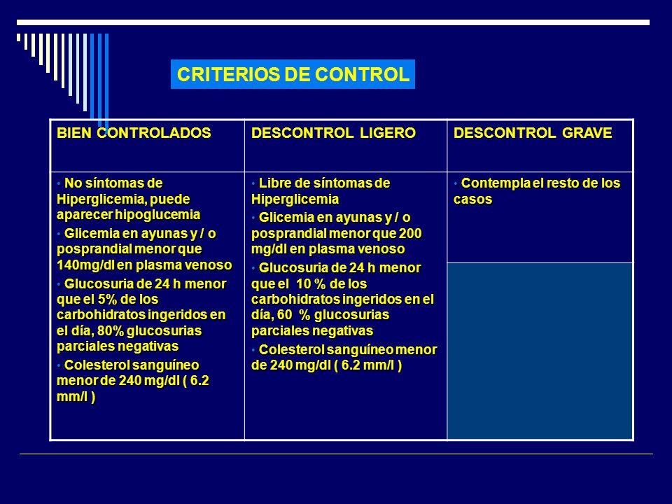 CRITERIOS DE CONTROL BIEN CONTROLADOS DESCONTROL LIGERO