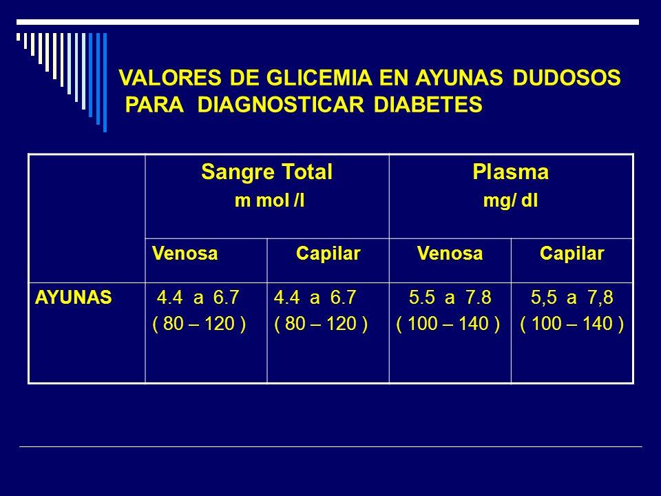DIABETES MELLITUS. SU MANEJO INTEGRAL Dr. Juan Carlos