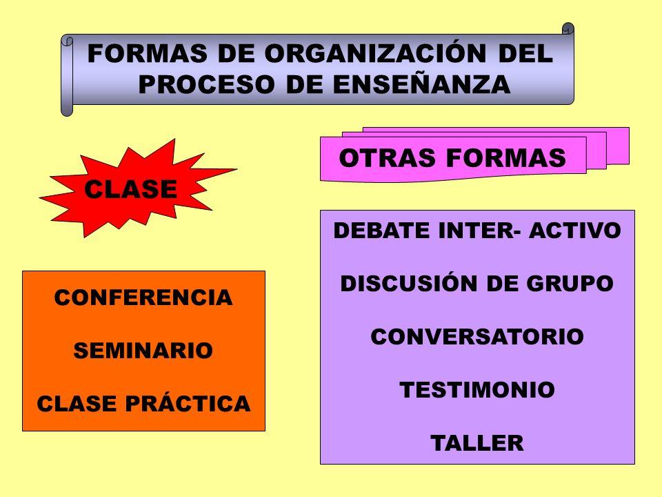 FORMAS DE ORGANIZACIÓN DEL