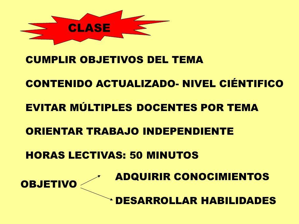 CLASE CUMPLIR OBJETIVOS DEL TEMA