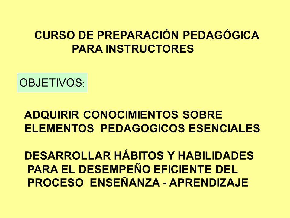 CURSO DE PREPARACIÓN PEDAGÓGICA
