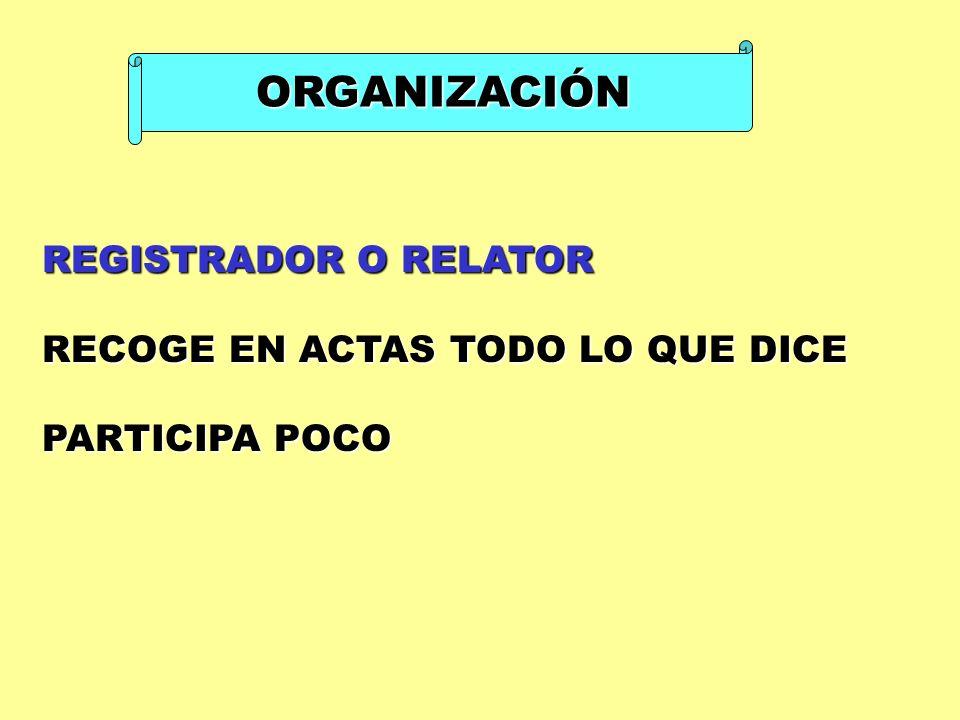 ORGANIZACIÓN REGISTRADOR O RELATOR RECOGE EN ACTAS TODO LO QUE DICE
