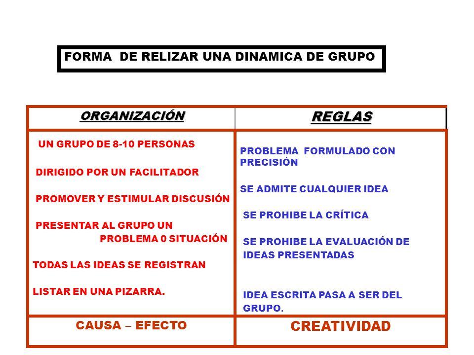 UN GRUPO DE 8-10 PERSONAS REGLAS CREATIVIDAD