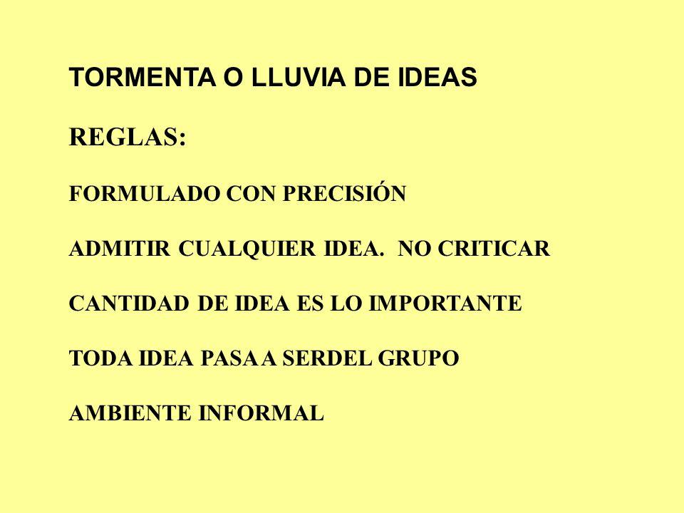 TORMENTA O LLUVIA DE IDEAS REGLAS: