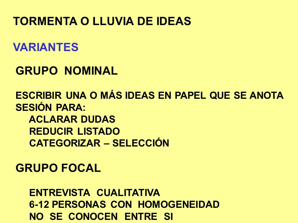TORMENTA O LLUVIA DE IDEAS VARIANTES