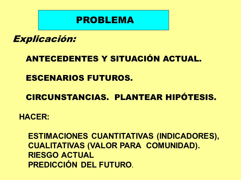 PROBLEMA Explicación: ANTECEDENTES Y SITUACIÓN ACTUAL.