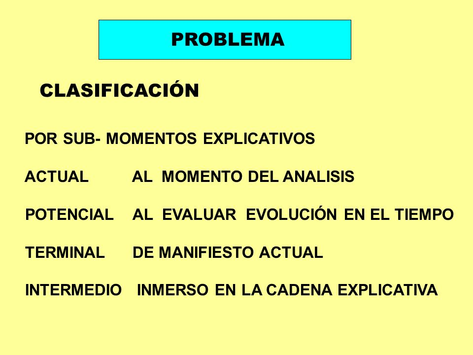 PROBLEMA CLASIFICACIÓN POR SUB- MOMENTOS EXPLICATIVOS