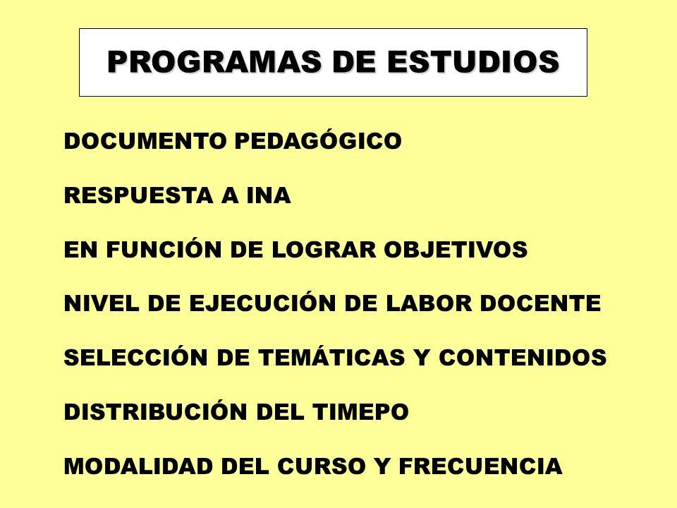 PROGRAMAS DE ESTUDIOS DOCUMENTO PEDAGÓGICO RESPUESTA A INA