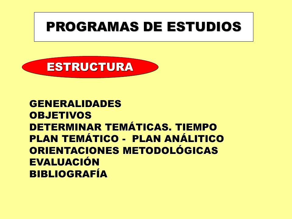 PROGRAMAS DE ESTUDIOS ESTRUCTURA GENERALIDADES OBJETIVOS