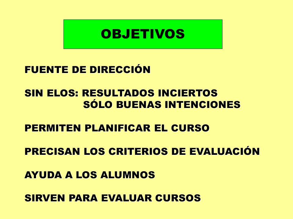 OBJETIVOS FUENTE DE DIRECCIÓN SIN ELOS: RESULTADOS INCIERTOS
