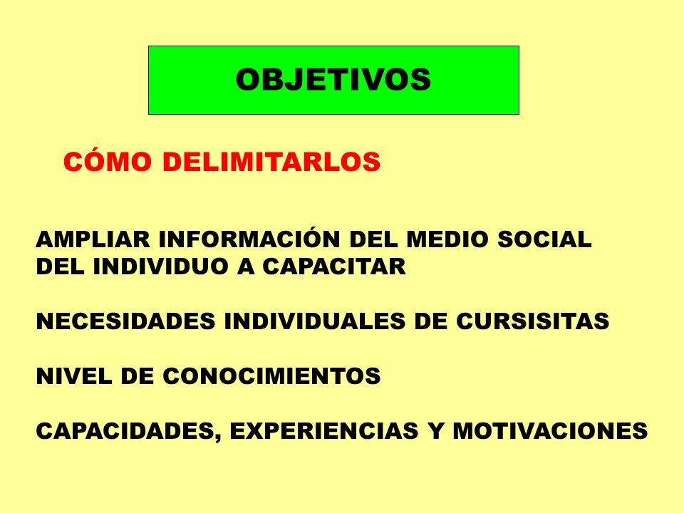 OBJETIVOS CÓMO DELIMITARLOS AMPLIAR INFORMACIÓN DEL MEDIO SOCIAL