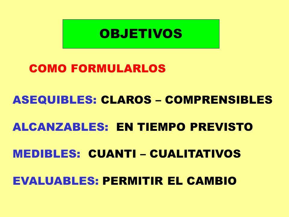 OBJETIVOS COMO FORMULARLOS ASEQUIBLES: CLAROS – COMPRENSIBLES